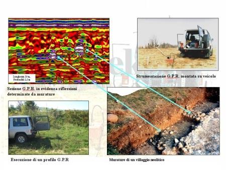 [indagini G.P.R. per archeologia/Archaeological investigations]